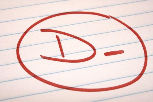 d-minus-school-letter-grade