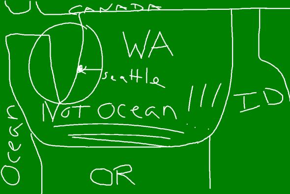 not-ocean